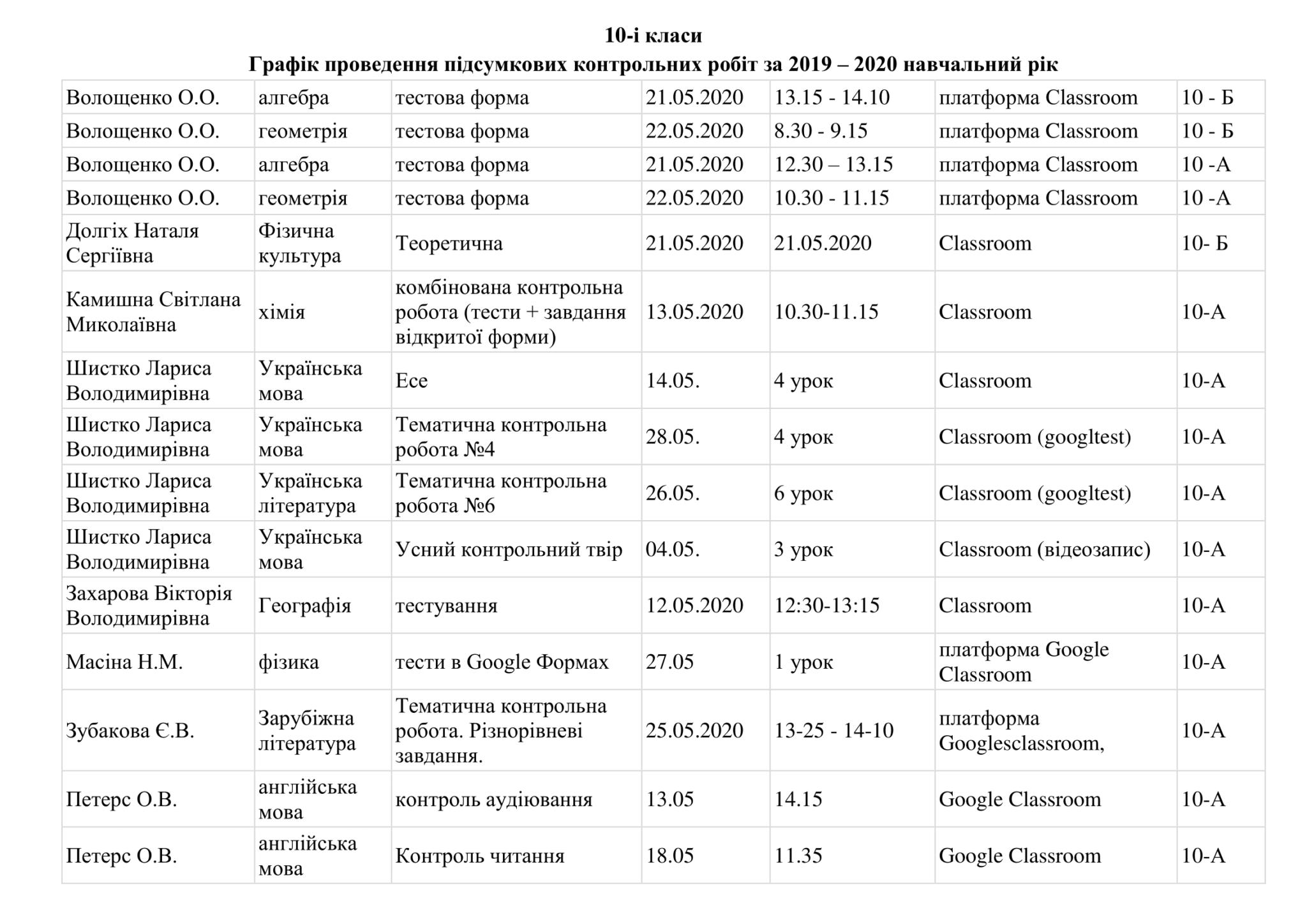 графік підсумкових контрольних робіт 10-і класи-1