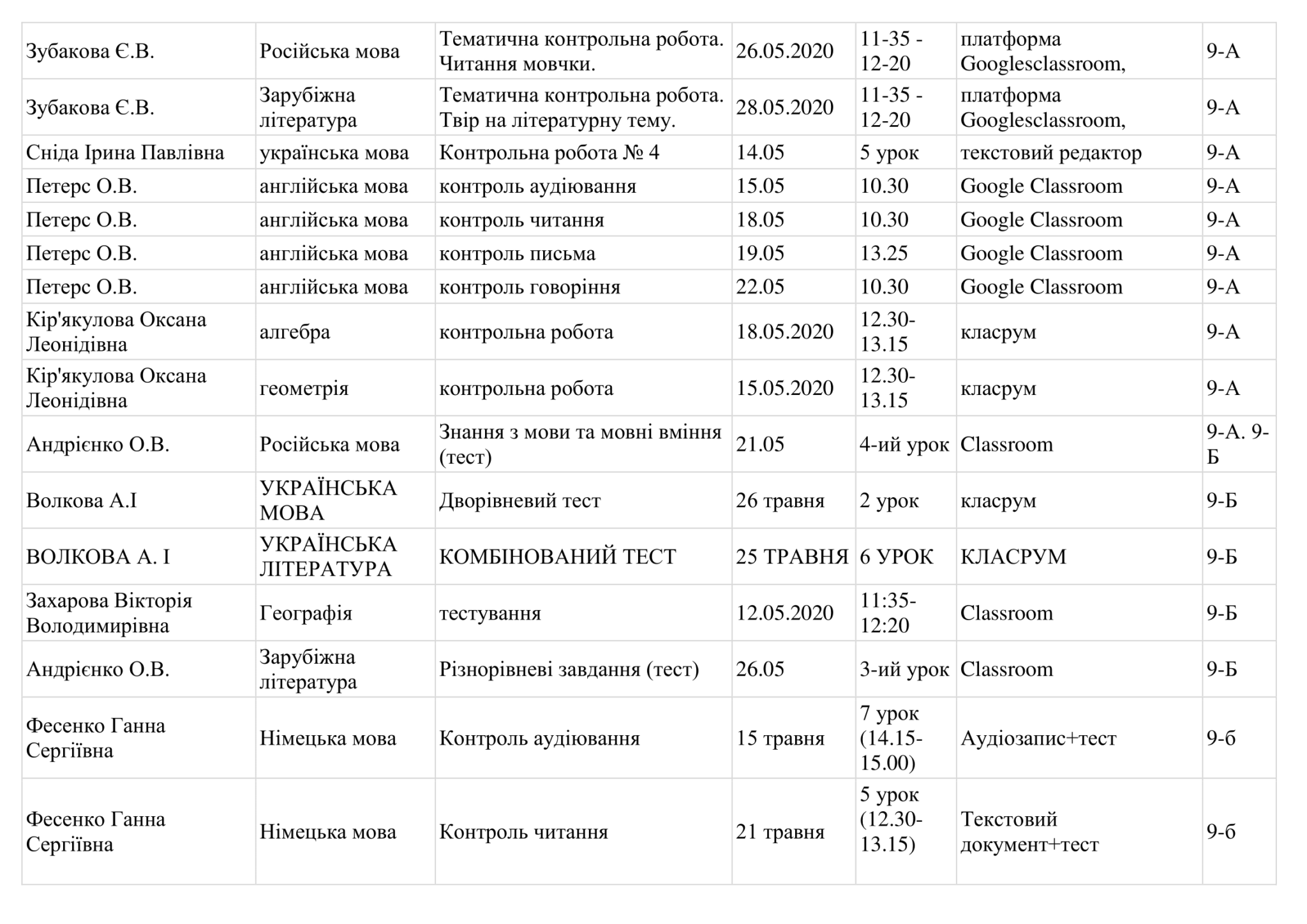 графік підсумкових контрольних робіт 9-і класи-2