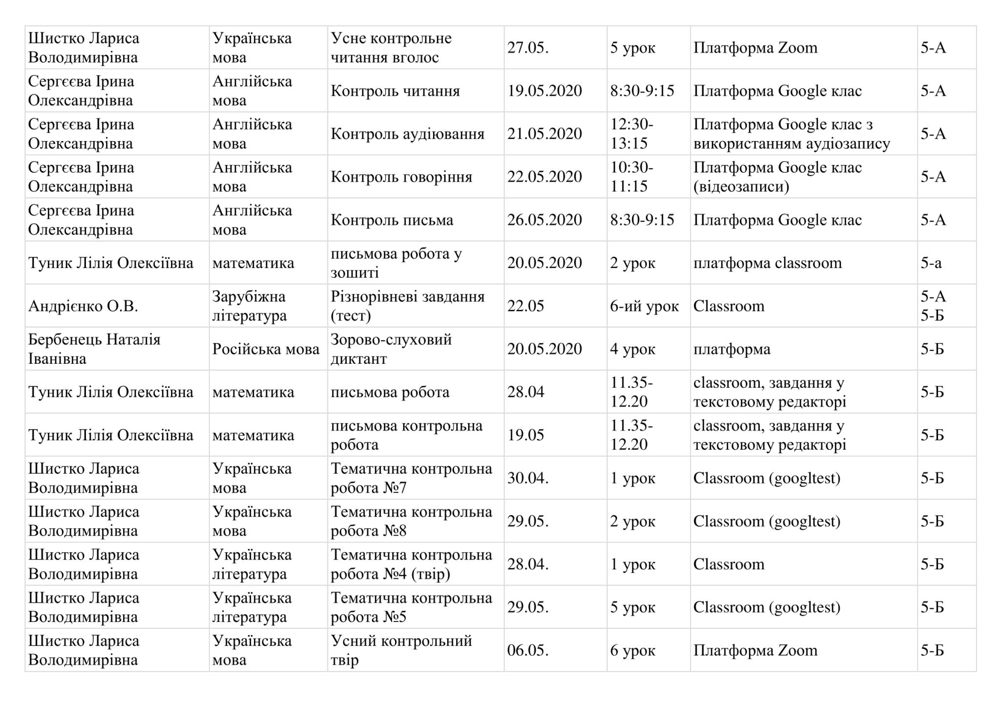 графiк_пiдсумкових_контрол_них_робiт_5-i_класи-2