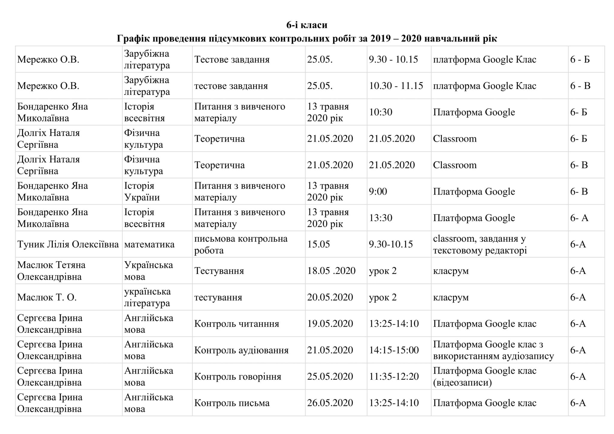 графiк_пiдсумкових_контрол_них_робiт_6-i_класи-1