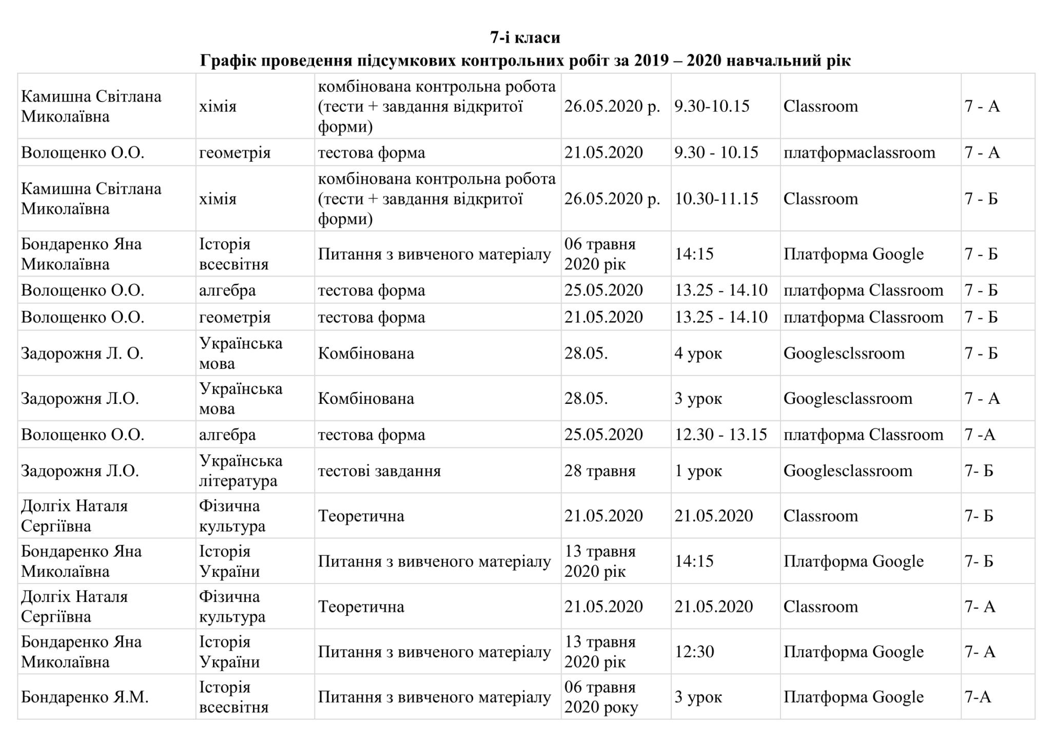 графiк_пiдсумкових_контрол_них_робiт_7-i_класи-1