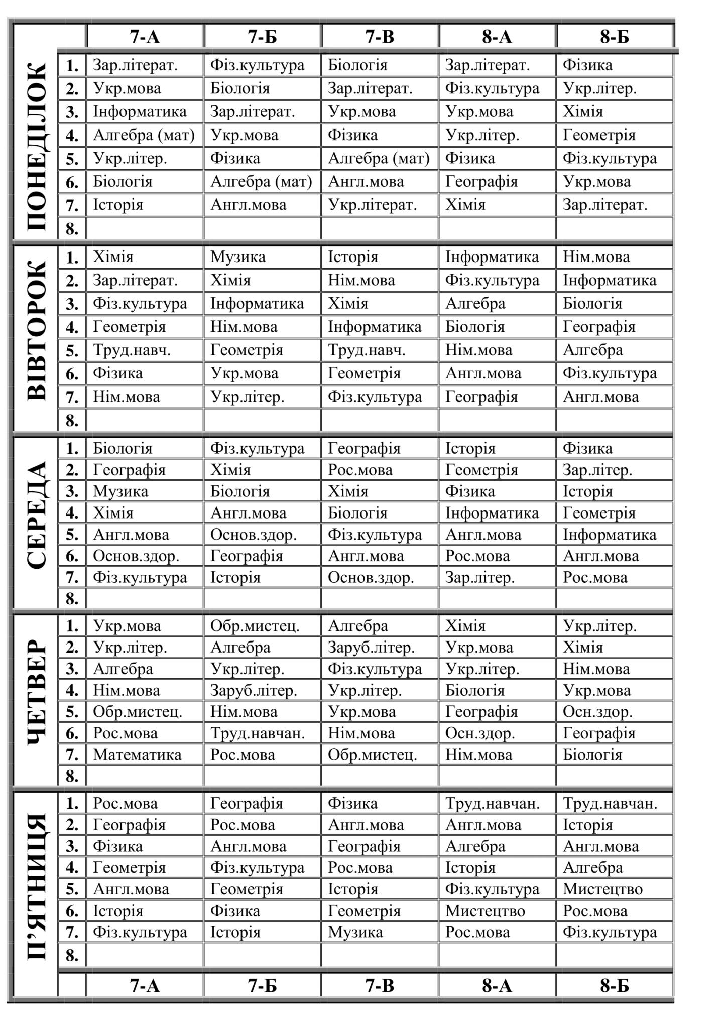 Розклад уроків (2020) ІІ сем. А4 на 4 листах-2