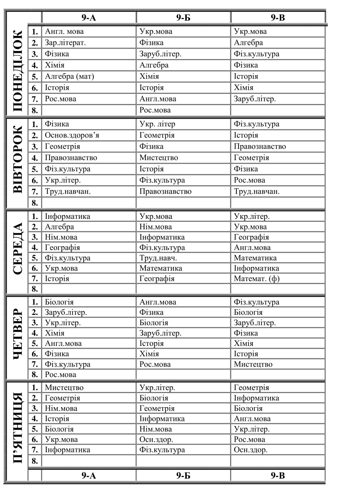 Розклад уроків (2020) ІІ сем. А4 на 4 листах-3