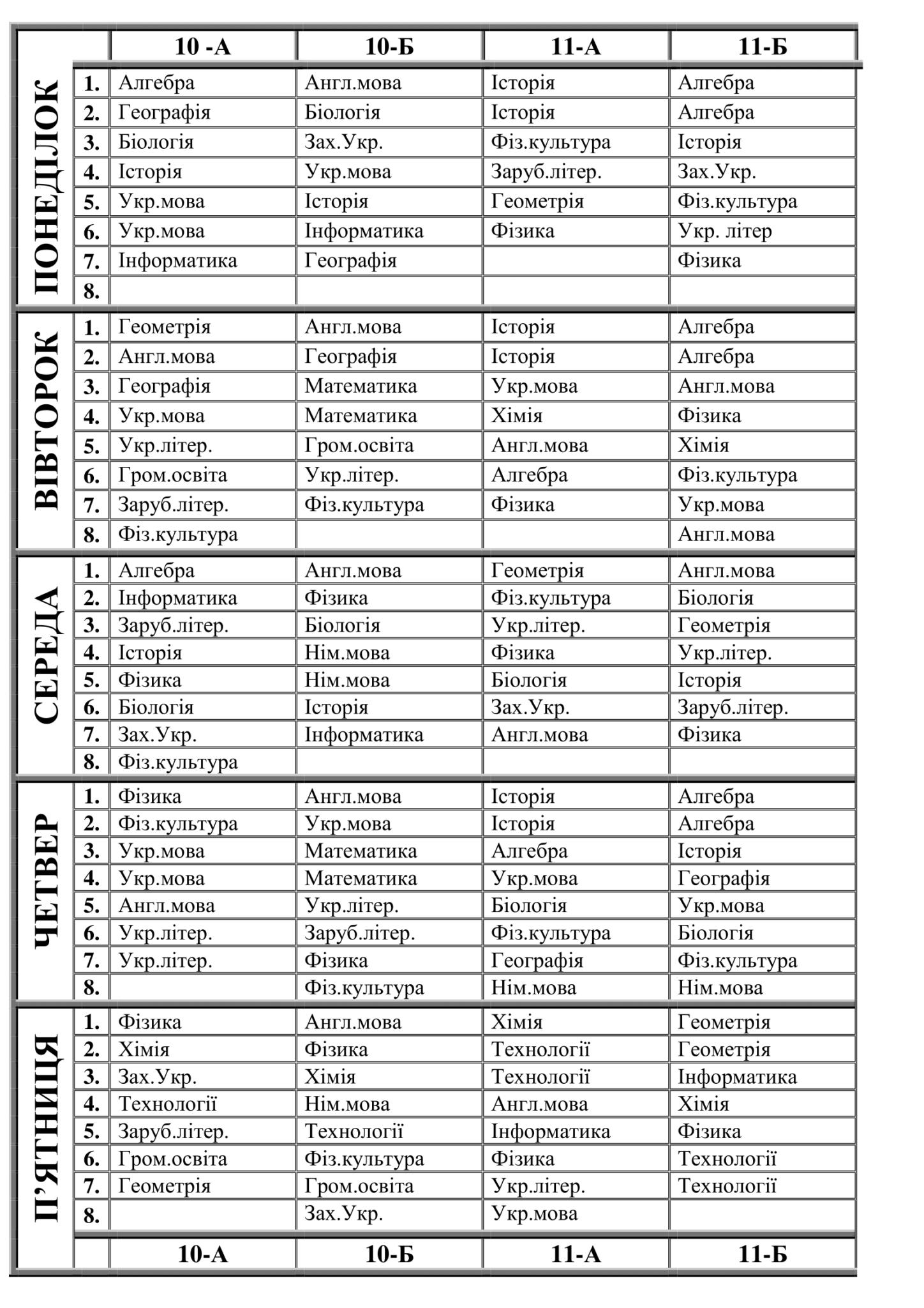 Розклад уроків (2020) ІІ сем. А4 на 4 листах-4